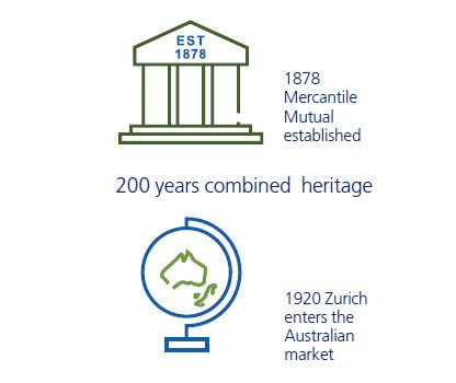 200 years of combined heritage